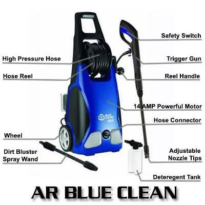 Top 7 Best Electric Pressure Washers for 2019 - Unbiased