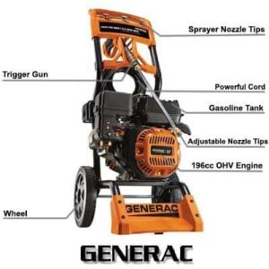 Generac 6595 2500 PSI 2.3 GPM 196cc OHV Gas Powered Pressure Washer Review