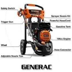 Generac 6922 2800 PSI 2.4 GPM Pressure Washer