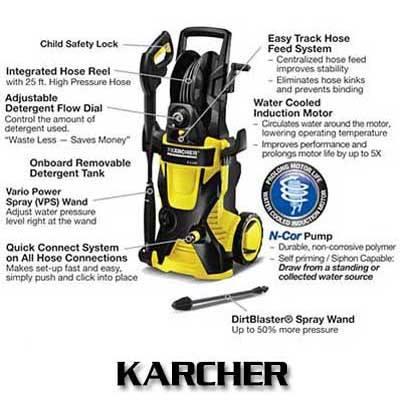 Karcher K 5.540 2000 PSI 1.4 GPM Electric Pressure Washer