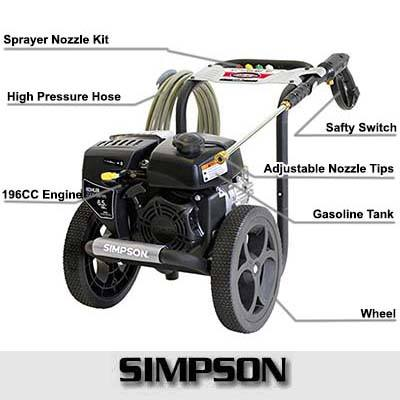 SIMPSON Cleaning MS60763-S review