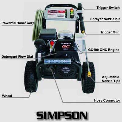 Best Gas Pressure Washer Reviews for 2019 - Check Our Top Picks!