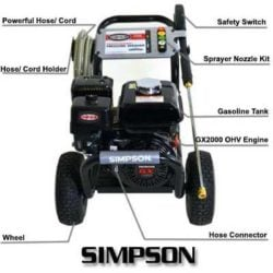 SIMPSON PS3228-S 3200 PSI 2.8 GPM Gas Pressure Washer