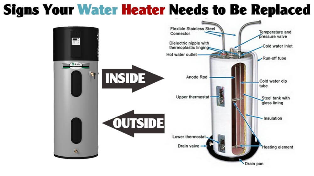 4 Signs That Indicate Your Water Heater Needs To Be Replaced