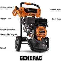 generac speedwash 7122