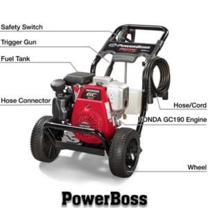 PowerBoss 3100 PSI Gas Pressure Washer – HONDA GC190 Engine