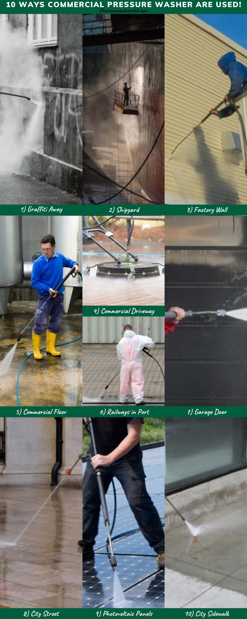 commercial pressure washer used